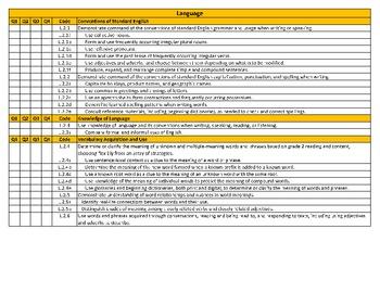 Common Core Standards Checklist 2nd Grade Language Arts