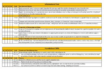 Common Core Standards Checklist 6th Grade Language Arts