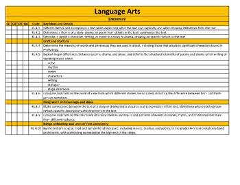 Common Core Standards Checklist Bundle for 4th through 6th Grade Language Arts