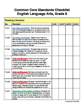 Common Core Standards Checklist: ELA Grade 8