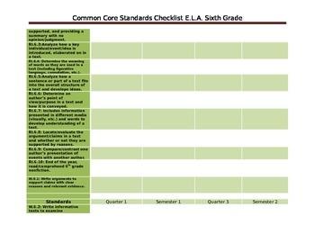 Common Core Standards Checklist E.L.A. for semester system