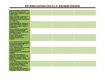 Common Core Standards Checklist E.L.A. for trimester system