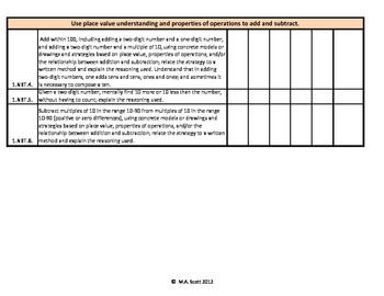 Common Core Standards Checklist First Grade - Math