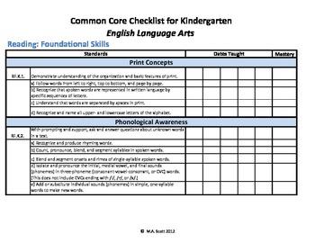 Common Core Standards Checklist Kinder-ELA