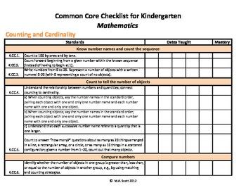 Common Core Standards Checklist Kinder-Math