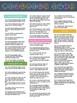 Common Core Standards Checklist- Kindergarten
