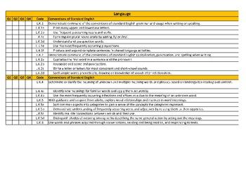 Common Core Standards Checklist Kindergarten Language Arts