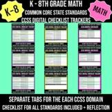 Common Core Standards Checklist Math Grades K-8 DIGITAL BUNDLE