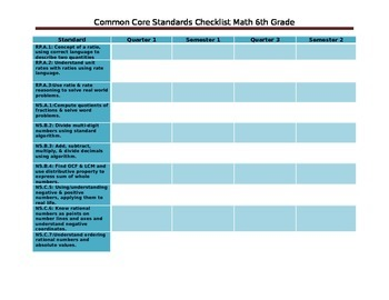 Common Core Standards Checklist Math for semester system