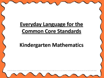 Common Core Standards Checklist Posters Easy to Understand Language Kindergarten
