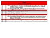 Common Core Standards Checklist for 1st Grade Math