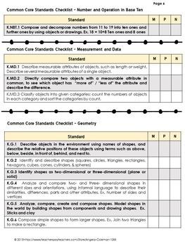 Common Core Standards Checklist for Kindergarten