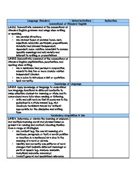 Common Core Standards Checklist for Ninth and Tenth Grade English Language Arts