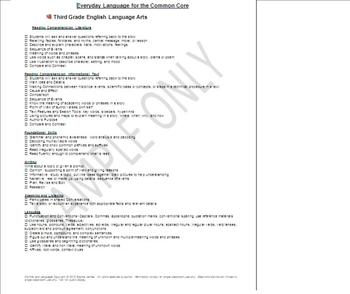 Common Core Standards Checklists Easy to Understand Language for 1st Grade