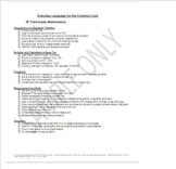 Common Core Standards Checklists Easy to Understand Langua