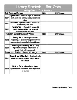 Common Core Standards Checklists - First Grade
