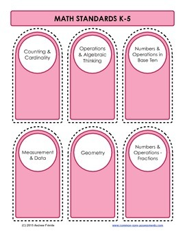 Common Core Standards - Dividers and Strands Markers for Notebooks and Journals