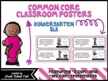 Common Core Standards: ELA Assessments, Checklists, & Posters Grade K Combo Pack