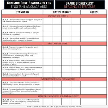 Common Core Documentation Bundle for ELA - grades 6, 7, 8