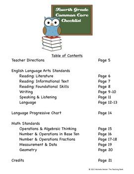 Common Core Standards ELA & Math Checklist for Fourth Grade