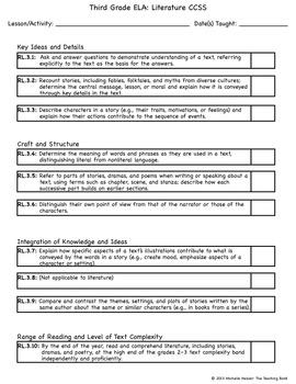 Common Core Standards ELA & Math Checklist for Third Grade