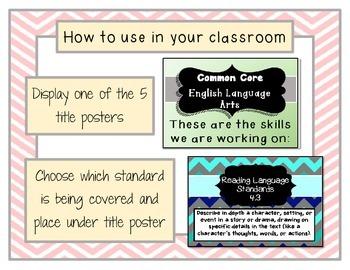 Common Core Standards ELA Posters 4th Grade