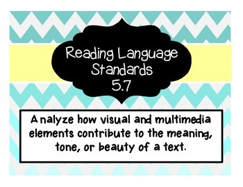 Common Core Standards ELA Posters 5th Grade