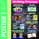 The Writing Process Poster, Revising Poster, and Editing Poster