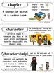 ELA Word Wall, ELA Vocabulary & ELA Interactive Notebook Inserts