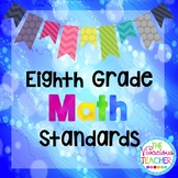 Common Core Standards Posters Eighth Grade Math