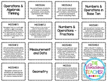 Common Core Standards Posters Fifth Grade Math