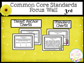 Common Core Standards Focus Wall Posters