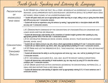 SLP Common Core Standards Goal Bank Bundle- Elementary Edition! {Grades K-5}