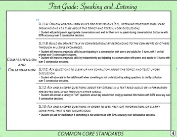 Common Core Standards Goal Bank {First Grade}