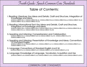 Common Core Standards Goal Bank {Fourth Grade}