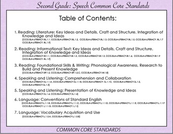 Common Core Standards Goal Bank {Second Grade}