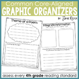 Common Core Standards Graphic Organizers for Reading 4th Grade
