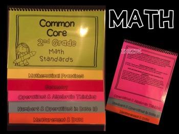 Common Core Standards Guide 8th Grade Flipbooks