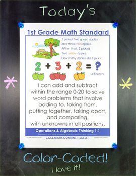 Common Core Standards I Can Statements for 1st Grade Math - Full Page