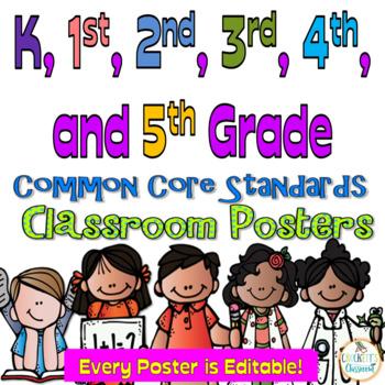 Common Core Standards K-5 Posters  {Melonheadz Edition}