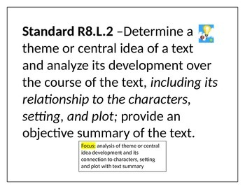 Common Core Standards Literacy Posters Grade 8