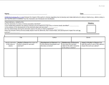 Common Core Standards Literature 11-12: Graphic Organizers for Assessment