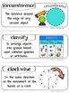 Math Word Wall, Math Vocabulary & Math Interactive Notebook Inserts (300+ Words)