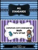 Common Core Standards: Math Assessments, Checklists, Poste