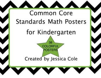 Common Core Standards Math Vocabulary for Kindergarten