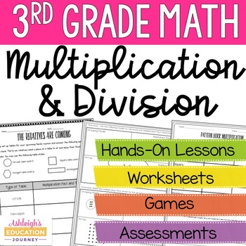 3rd Grade Multiplication & Division Unit