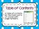 Common Core Standards Nonfiction Text Features Posters
