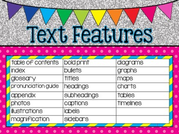 Common Core Standards Nonfiction Text Features Posters