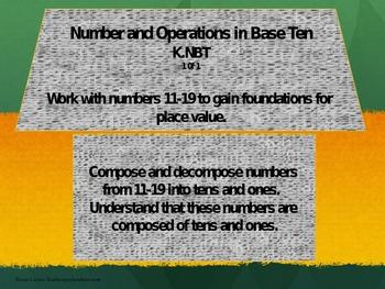 Common Core Standards; Number and Operations in base ten; Kindergarten