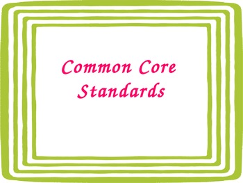 6-8 Middle School Common Core Standards Posters